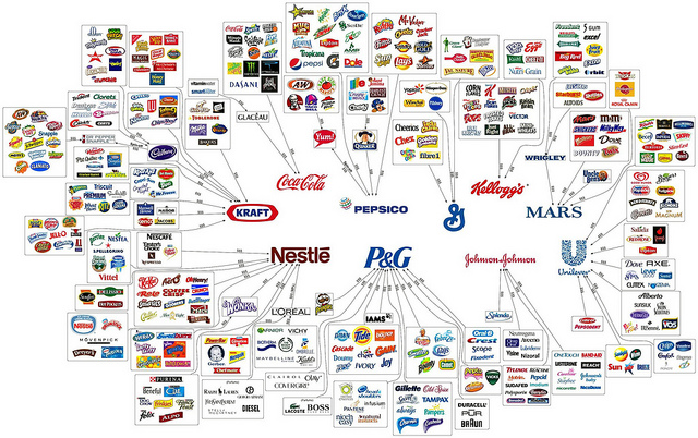 International Brands Map - Translation Royale