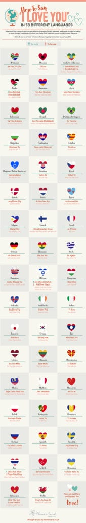 How to say I love you in 50 languages infographic - iGaming Translation Royale