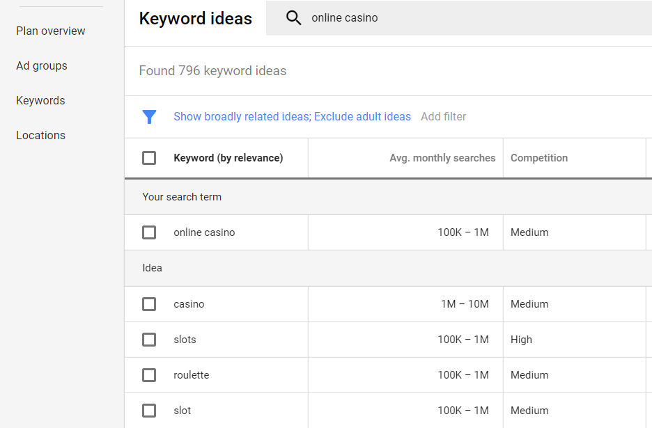 Google Ads Keyword Planner - 5 Best Free Keyword Research Tools - Translation Royale