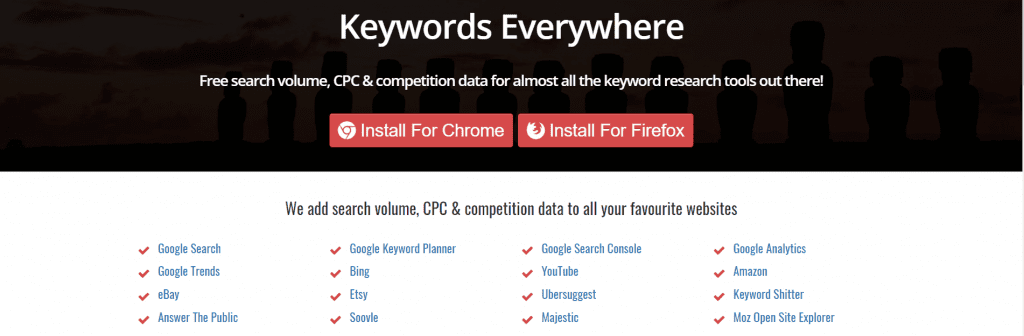 Keywords Everywhere - 5 Best Free Keyword Research Tools - Translation Royale