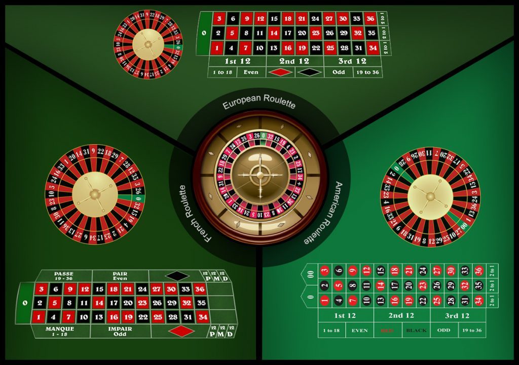 comparison-between-the-three-main-roulette-table-layouts - The Most Popular Gambling Activities in Europe - Translation Royale