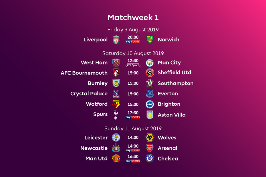 Premier League - Matchweek1 -Important Events for Sportsbooks in August and September 2019 - Translation Royale