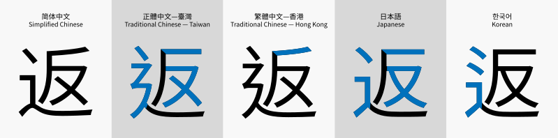 Different language versions of Source Han Sans - The Culprit Behind the Unicode Character Display Problem and How to Solve It - Translation Royale