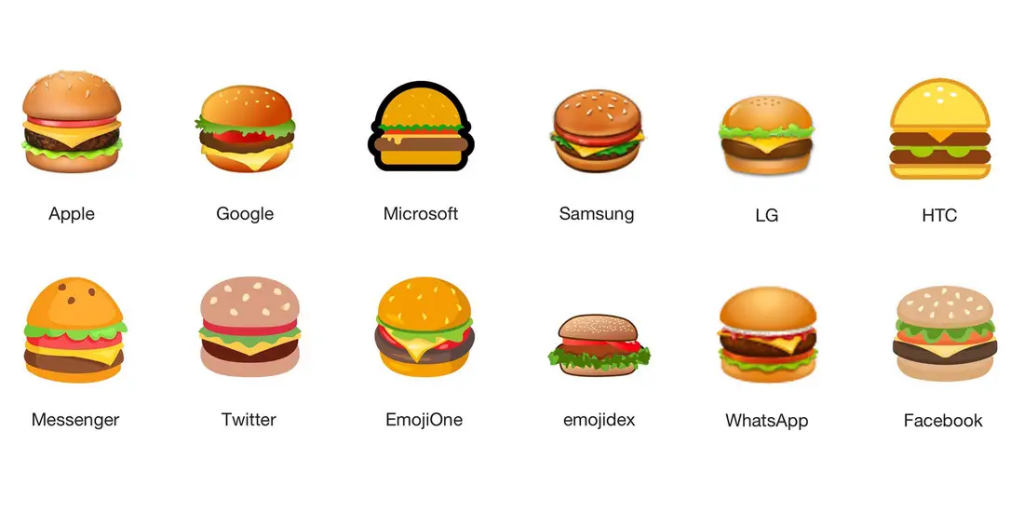 Different Hamburger Emojis - The History of Unicode and Its Role in the Digital World -Translation Royale