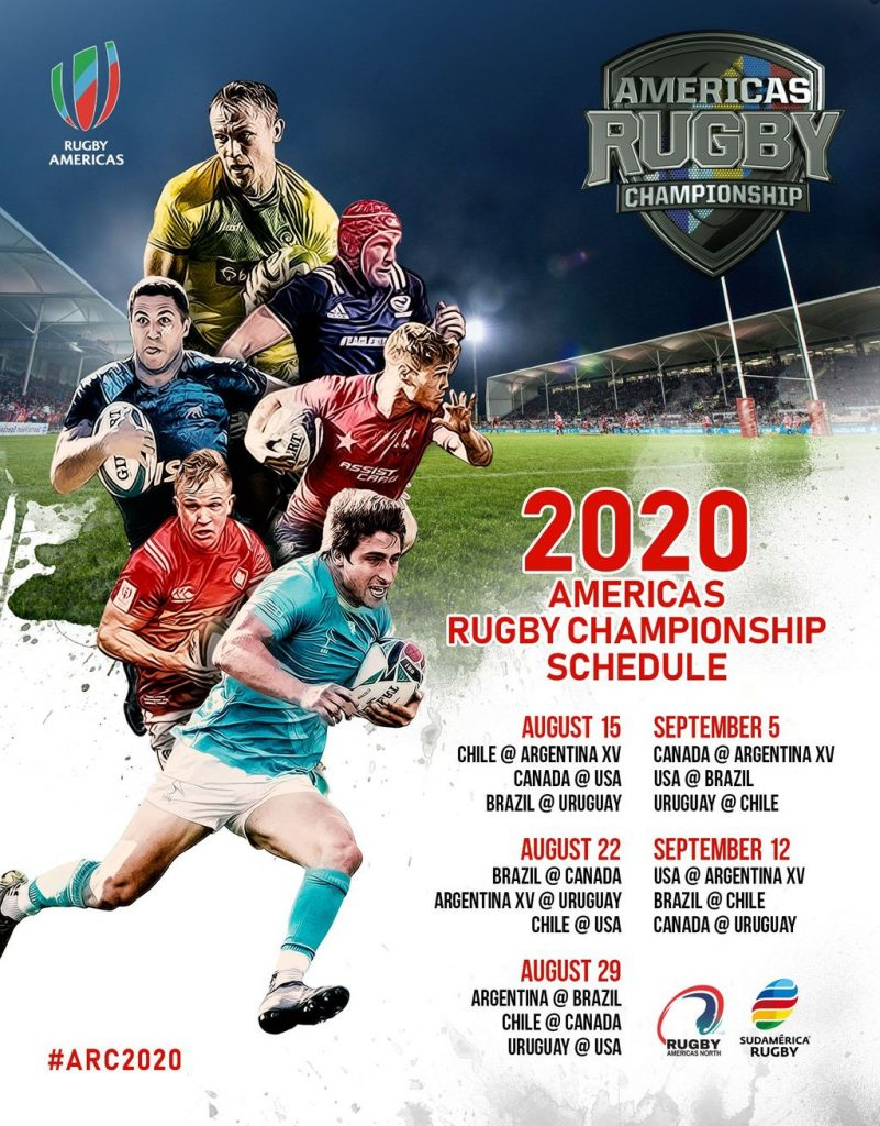 2020 Americas Rugby Championship Schedule - Marketing Calendar for the Latin American iGaming Market - Translation Royale