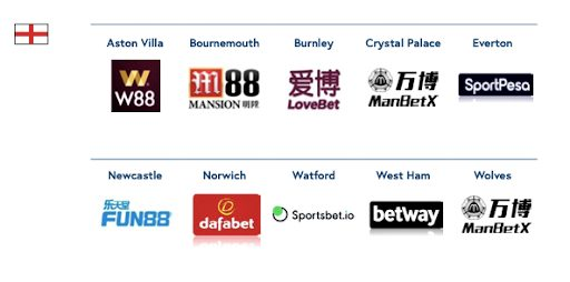 Premier League clubs with gambling operator as their main shirt sponsor - iGaming Sponsorship in Professional Sports - Translation Royale