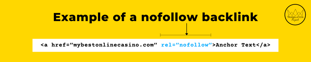 Example of a nofollow backlink - The Checklist for iGaming International SEO in 2021 (and Beyond) - Translation Royale