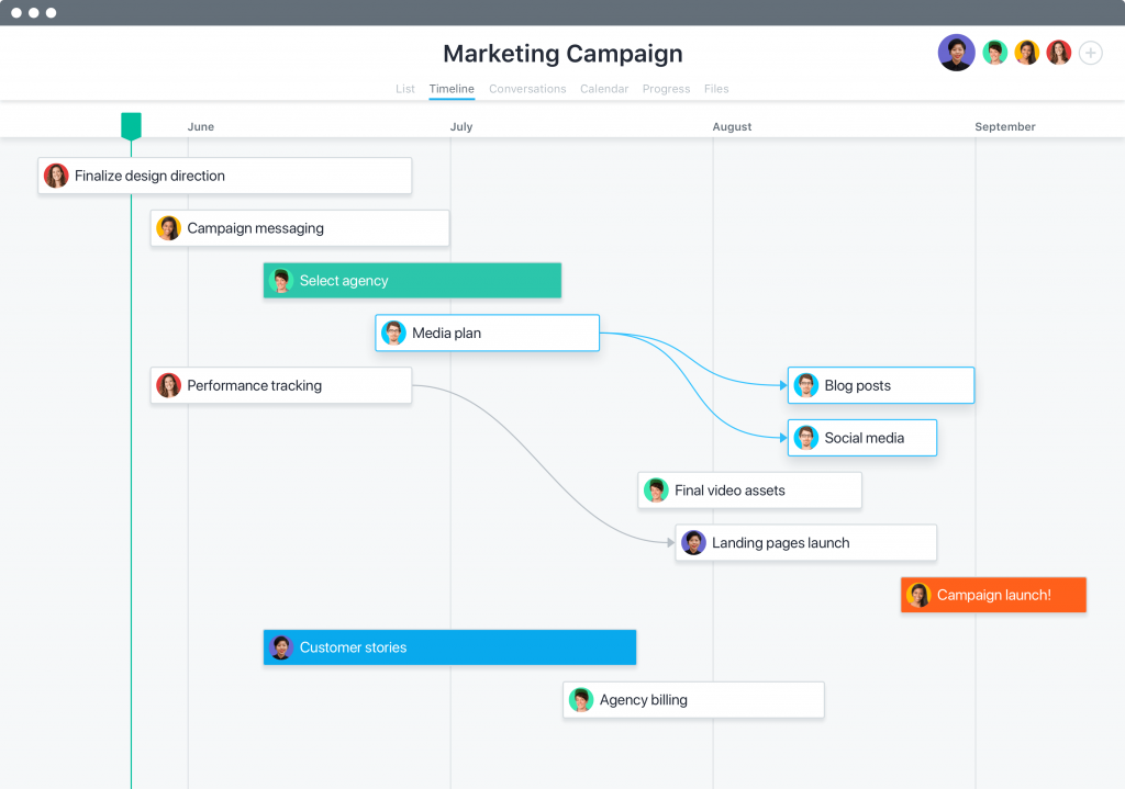 Asana Sample Marketing Campaign Project - The 2021 Guide to iGaming Content Planning - Translation Royale