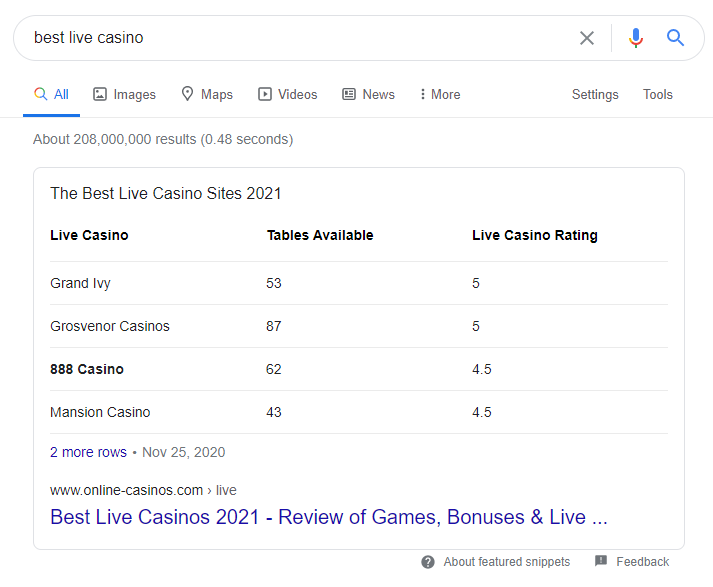 Table Featured Snippet Example - Featured Snippets for iGaming - Translation Royale