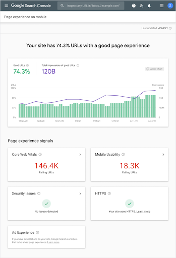 Google Page Experience Signals - Understanding the New Google Page Experience Algorithm Update - Translation Royale