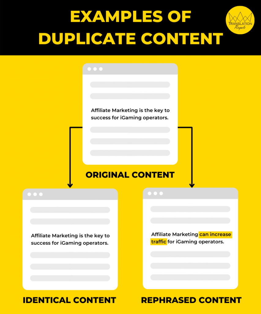 Examples of Duplicate Content - How to Avoid Duplicate Content and Gain Organic Traffic - Translation Royale