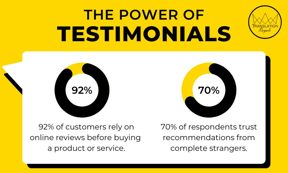 The power of testimonial marketing in the iGaming industry - Translation Royale